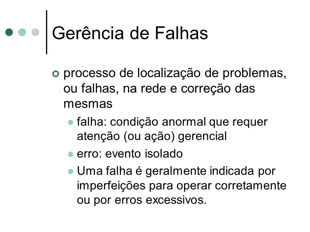 Gerência de Falhas processo de localização de problemas, ou falhas, na rede e correção das mesmas falha: condição anormal que requer atenção (ou ação)