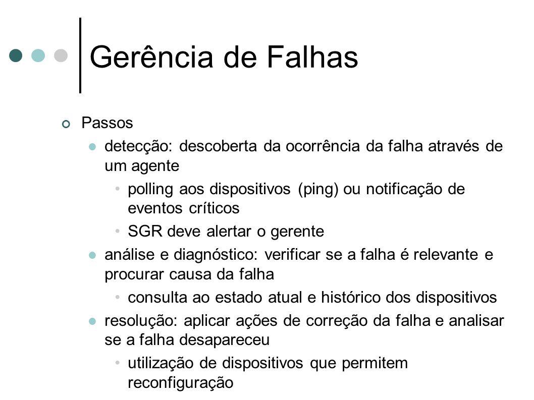 Gerência de Falhas Passos detecção: descoberta da ocorrência da falha através de um agente polling aos dispositivos (ping) ou notificação de eventos c