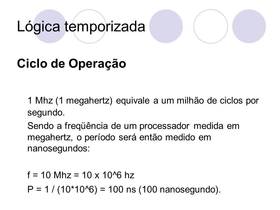 Lógica temporizada Ciclo de Operação 1 Mhz (1 megahertz) equivale a um milhão de ciclos por segundo. Sendo a freqüência de um processador medida em me