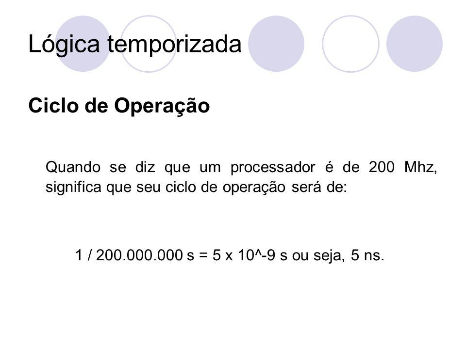 Lógica temporizada Ciclo de Operação Quando se diz que um processador é de 200 Mhz, significa que seu ciclo de operação será de: 1 / 200.000.000 s = 5
