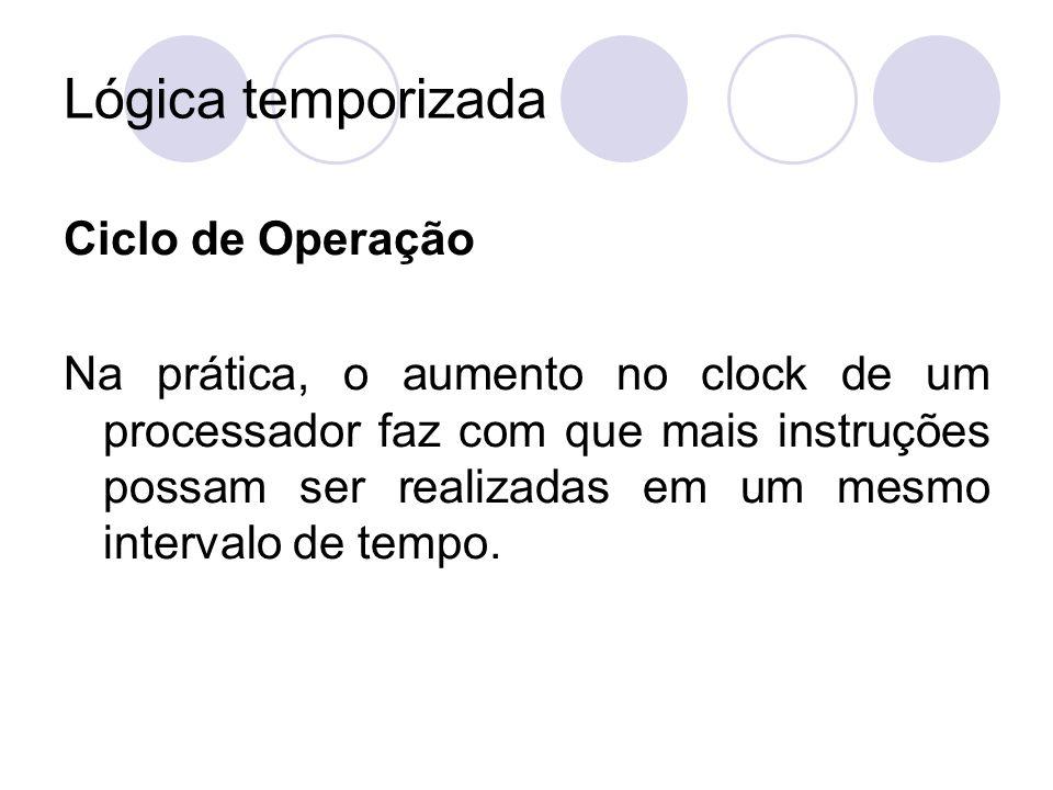 Lógica temporizada Ciclo de Operação Na prática, o aumento no clock de um processador faz com que mais instruções possam ser realizadas em um mesmo in