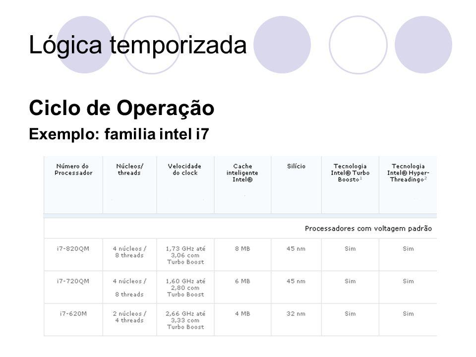 Lógica temporizada Ciclo de Operação Exemplo: familia intel i7