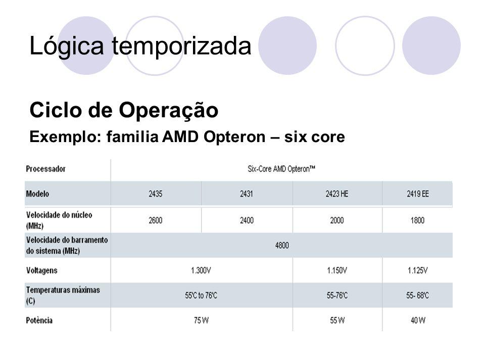 Lógica temporizada Ciclo de Operação Exemplo: familia AMD Opteron – six core