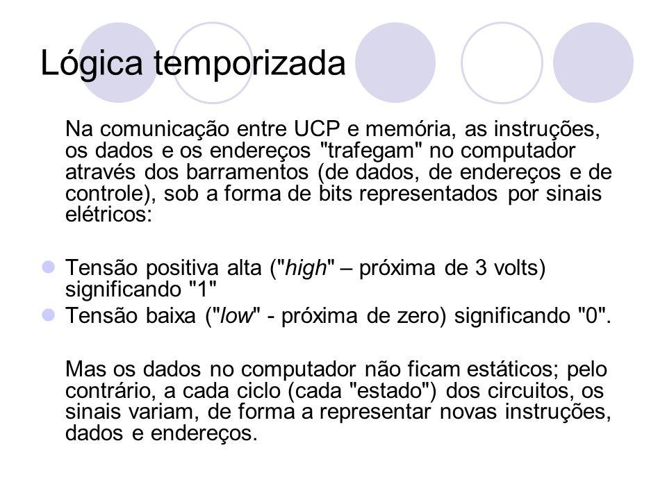 Lógica temporizada Na comunicação entre UCP e memória, as instruções, os dados e os endereços
