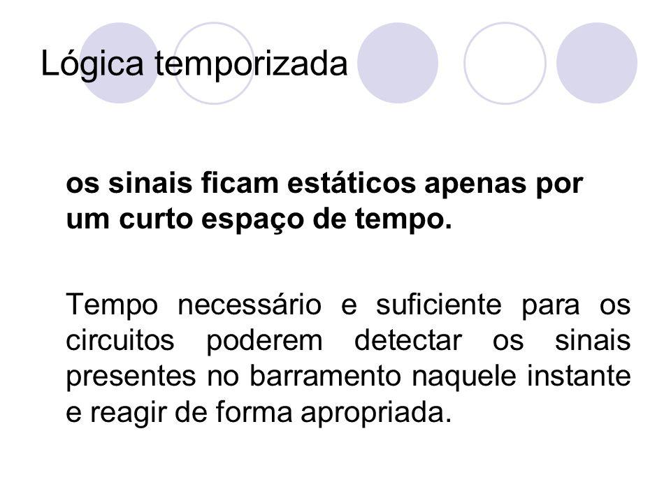 Lógica temporizada os sinais ficam estáticos apenas por um curto espaço de tempo. Tempo necessário e suficiente para os circuitos poderem detectar os