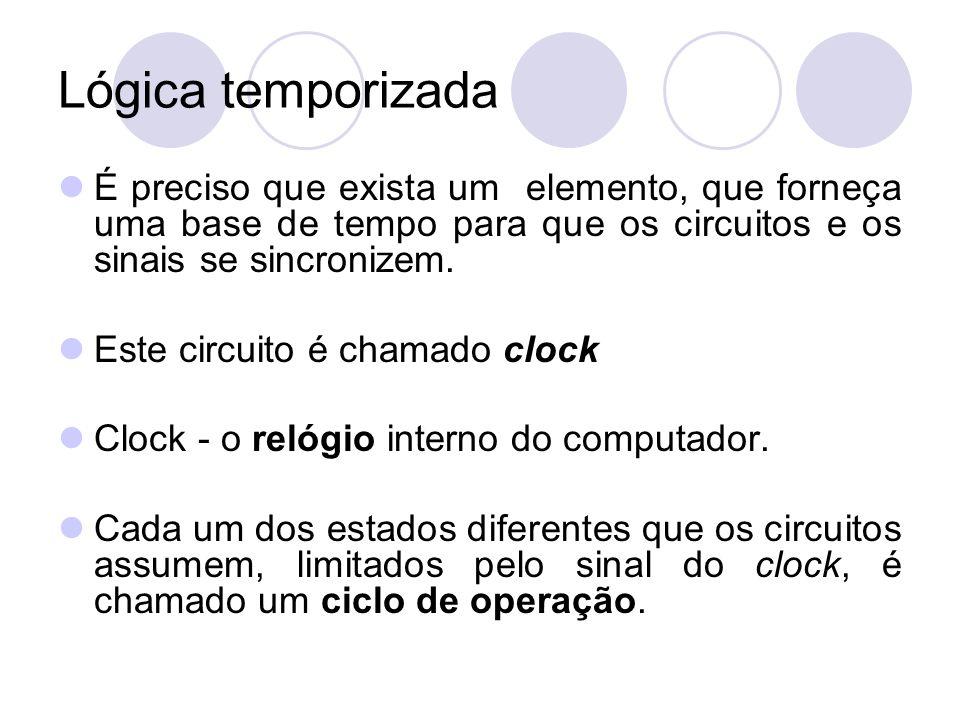 Lógica temporizada É preciso que exista um elemento, que forneça uma base de tempo para que os circuitos e os sinais se sincronizem. Este circuito é c