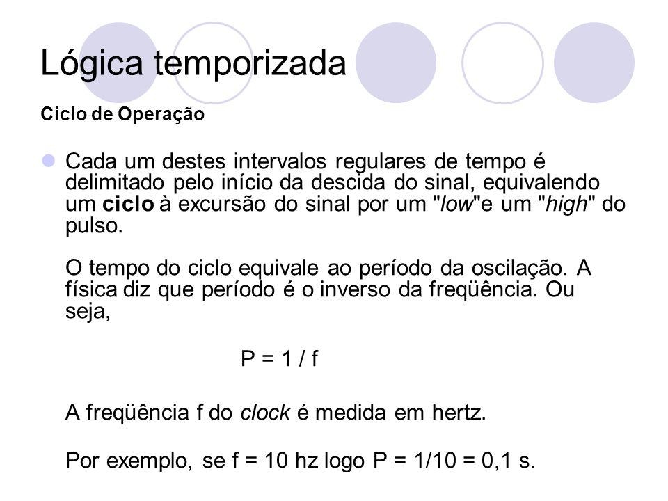 Lógica temporizada Ciclo de Operação Cada um destes intervalos regulares de tempo é delimitado pelo início da descida do sinal, equivalendo um ciclo à