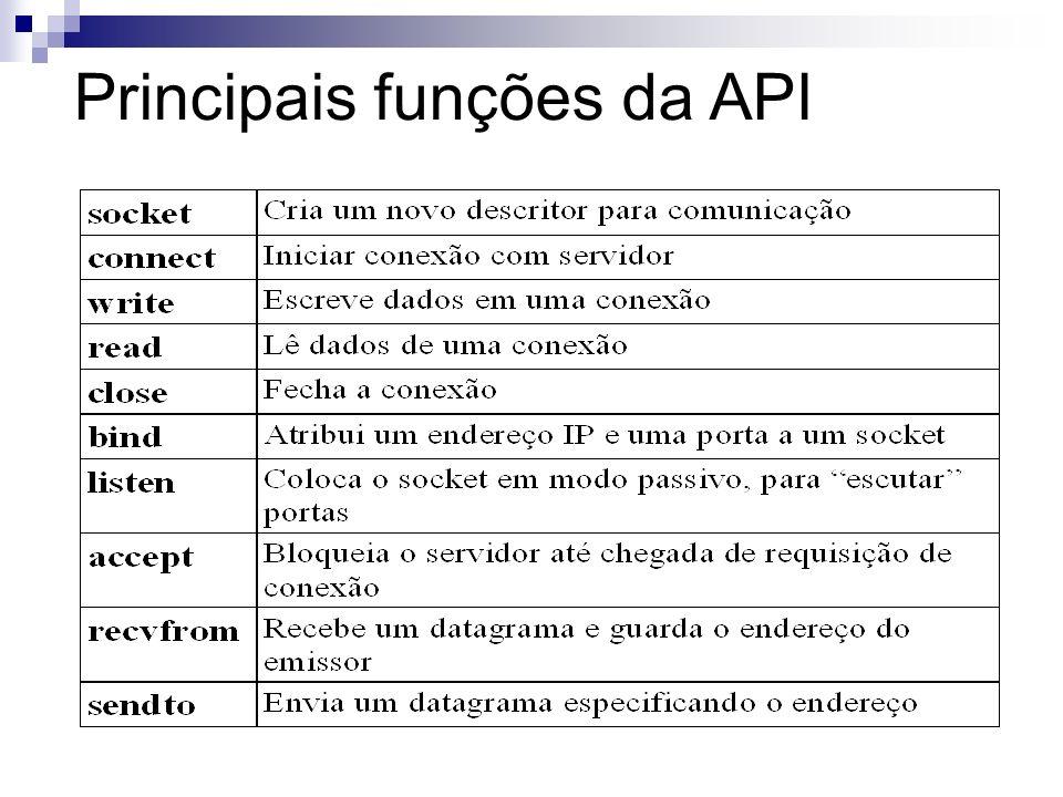 Principais funções da API