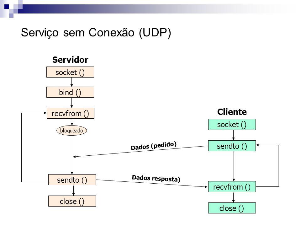 Serviço sem Conexão (UDP) sendto () bind () socket () recvfrom () Servidor socket () Cliente bloqueado sendto () recvfrom () Dados (pedido) Dados resp