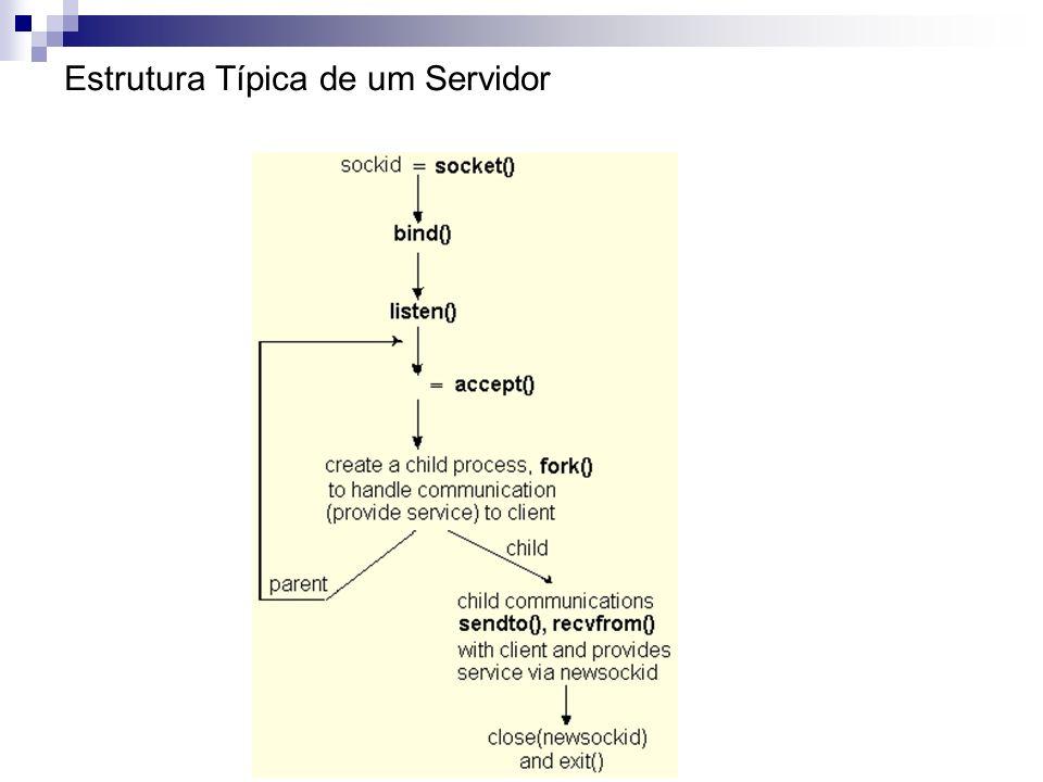 Estrutura Típica de um Servidor