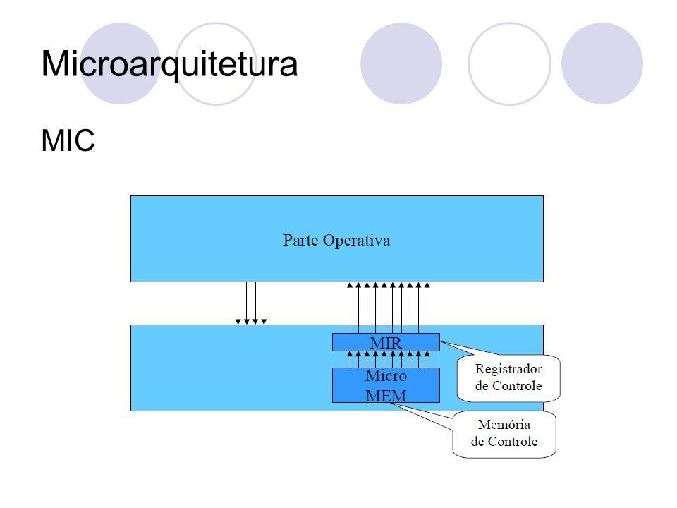 Microarquitetura MIC
