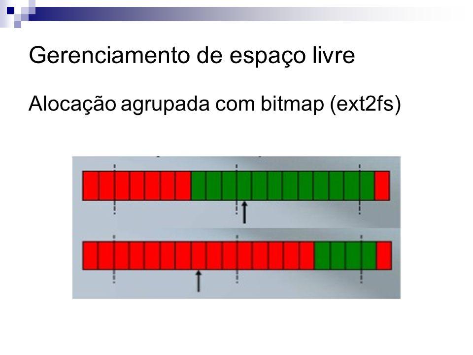 Gerenciamento de espaço livre Alocação agrupada com bitmap (ext2fs)