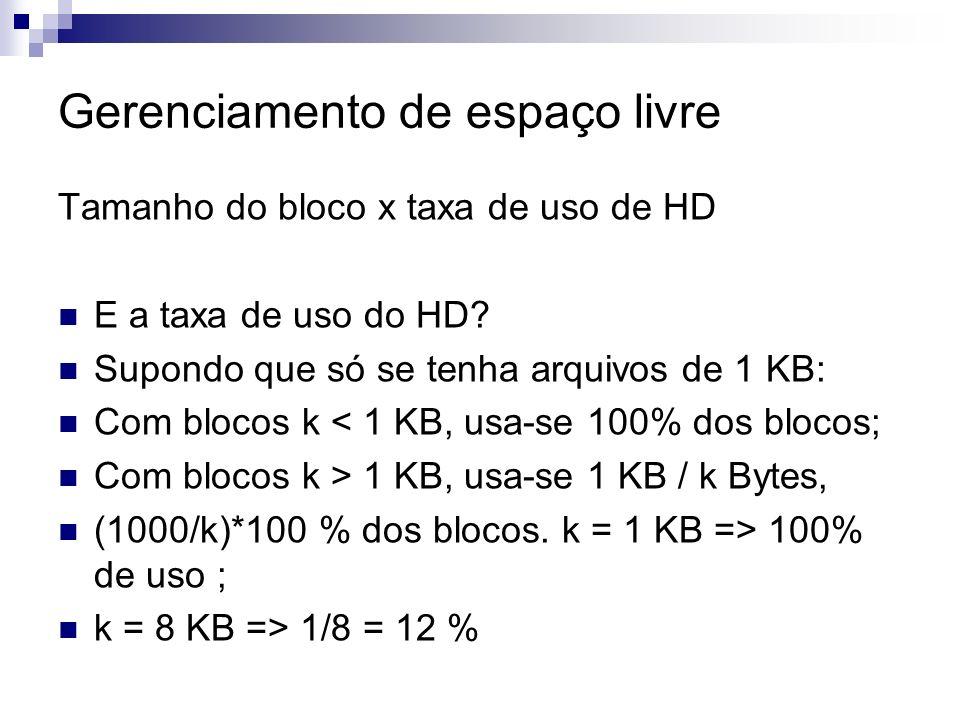 Gerenciamento de espaço livre Tamanho do bloco x taxa de uso de HD E a taxa de uso do HD? Supondo que só se tenha arquivos de 1 KB: Com blocos k < 1 K