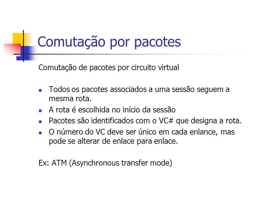 Comutação por pacotes Comutação de pacotes por circuito virtual Todos os pacotes associados a uma sessão seguem a mesma rota.