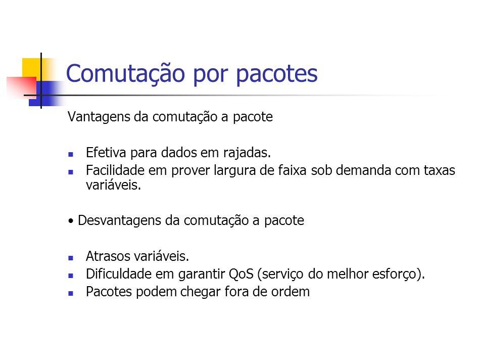 Comutação por pacotes Vantagens da comutação a pacote Efetiva para dados em rajadas.