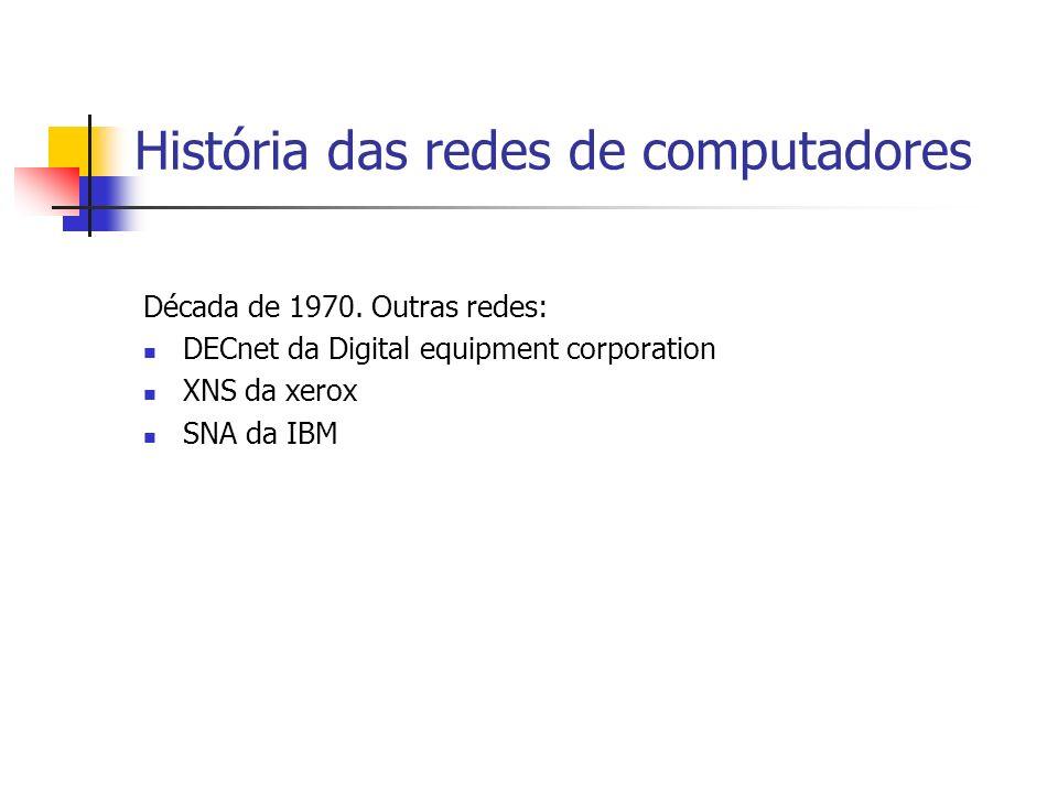 História das redes de computadores Década de 1970.