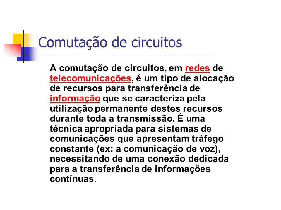 Comutação de circuitos A comutação de circuitos, em redes de telecomunicações, é um tipo de alocação de recursos para transferência de informação que se caracteriza pela utilização permanente destes recursos durante toda a transmissão.