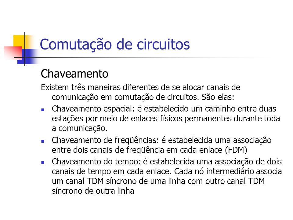 Comutação de circuitos Chaveamento Existem três maneiras diferentes de se alocar canais de comunicação em comutação de circuitos.