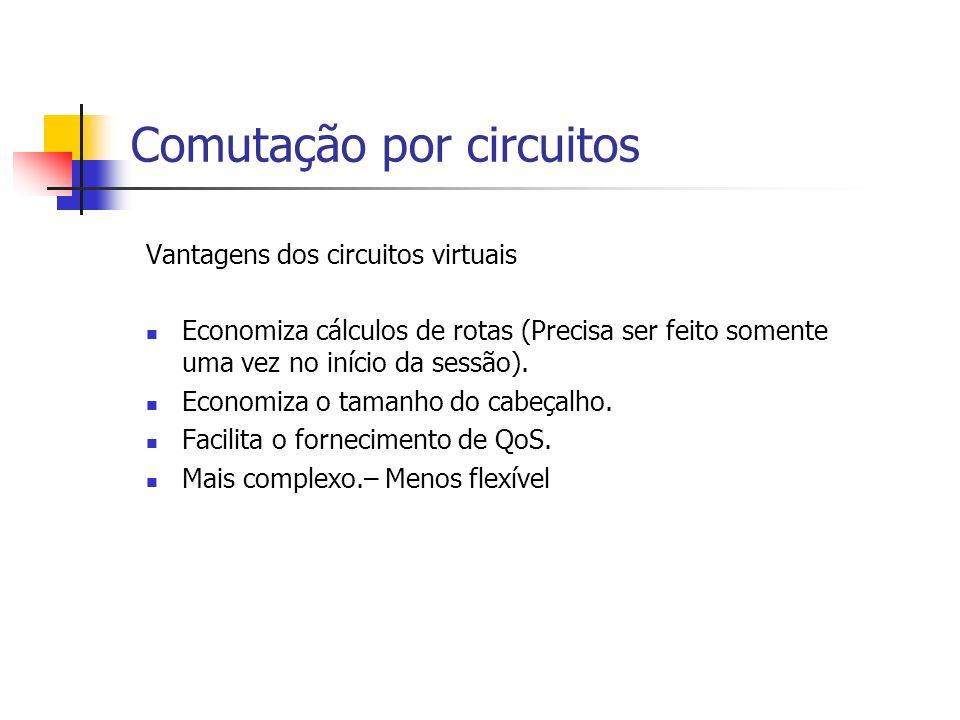 Comutação por circuitos Vantagens dos circuitos virtuais Economiza cálculos de rotas (Precisa ser feito somente uma vez no início da sessão).