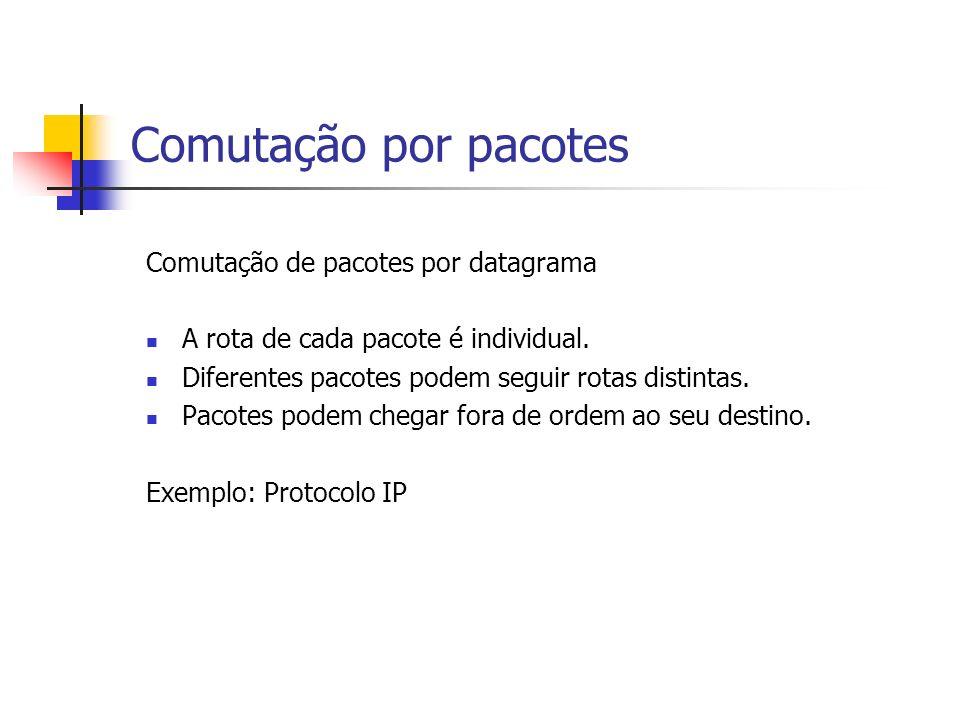 Comutação por pacotes Comutação de pacotes por datagrama A rota de cada pacote é individual.