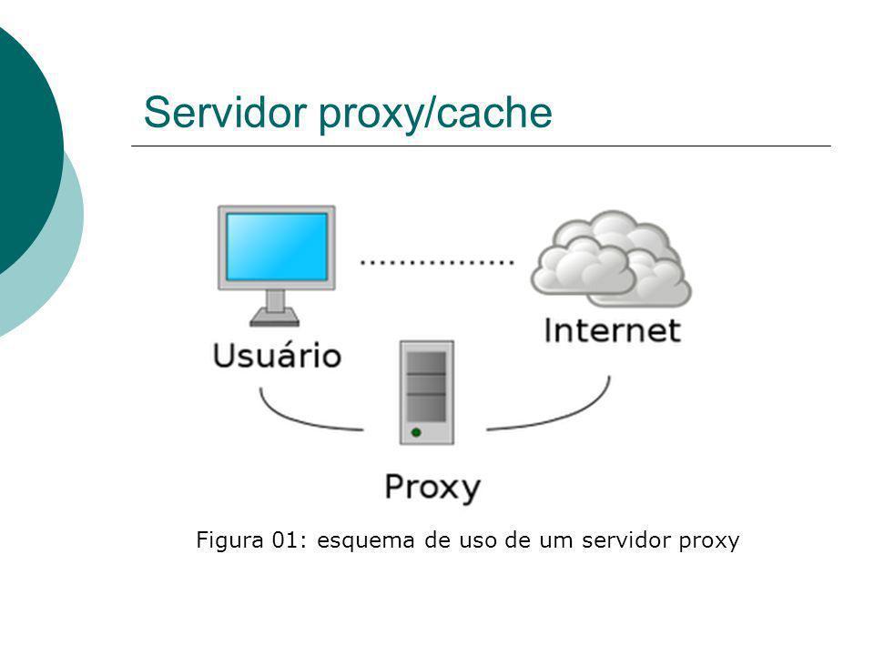 Servidor proxy/cache Figura 01: esquema de uso de um servidor proxy