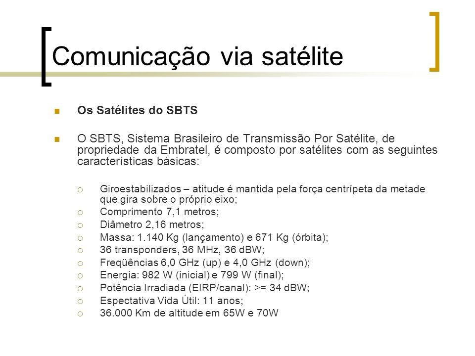 Comunicação via satélite Os Satélites do SBTS O SBTS, Sistema Brasileiro de Transmissão Por Satélite, de propriedade da Embratel, é composto por satél