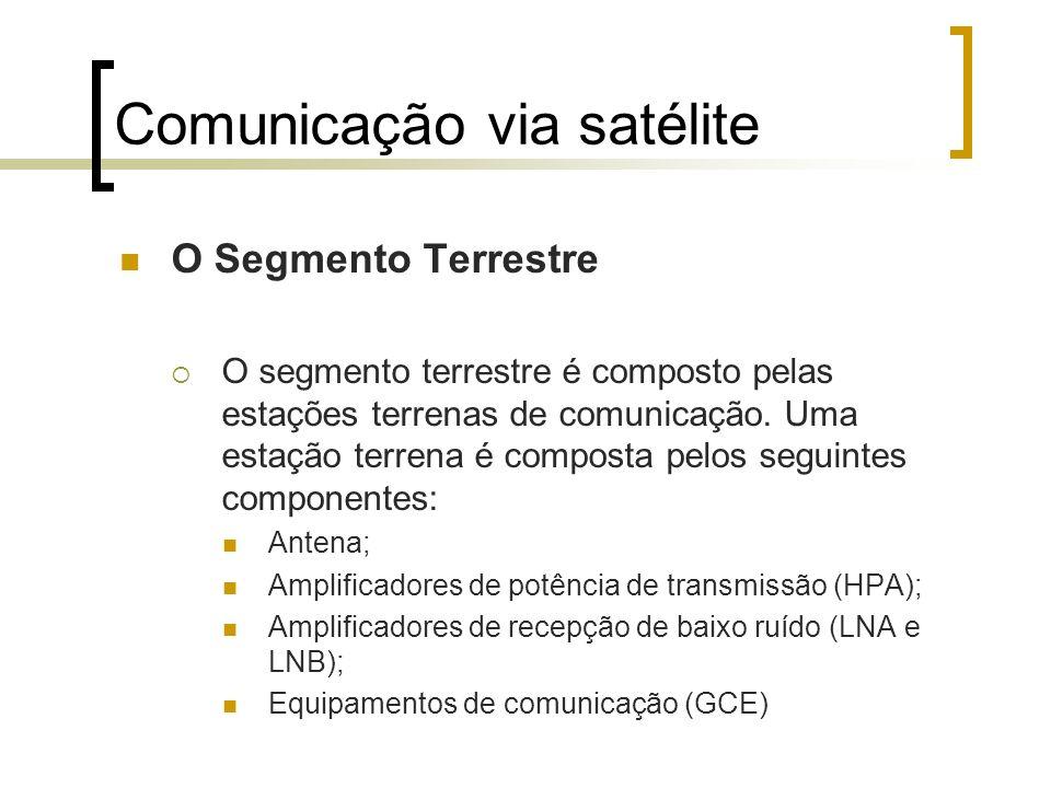 Comunicação via satélite O Segmento Terrestre O segmento terrestre é composto pelas estações terrenas de comunicação. Uma estação terrena é composta p