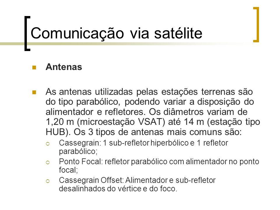 Comunicação via satélite Antenas As antenas utilizadas pelas estações terrenas são do tipo parabólico, podendo variar a disposição do alimentador e re