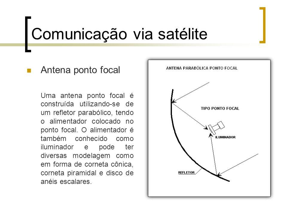 Comunicação via satélite Antena ponto focal Uma antena ponto focal é construída utilizando-se de um refletor parabólico, tendo o alimentador colocado