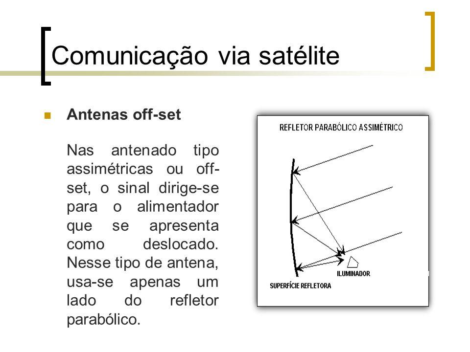 Comunicação via satélite Antenas off-set Nas antenado tipo assimétricas ou off- set, o sinal dirige-se para o alimentador que se apresenta como desloc