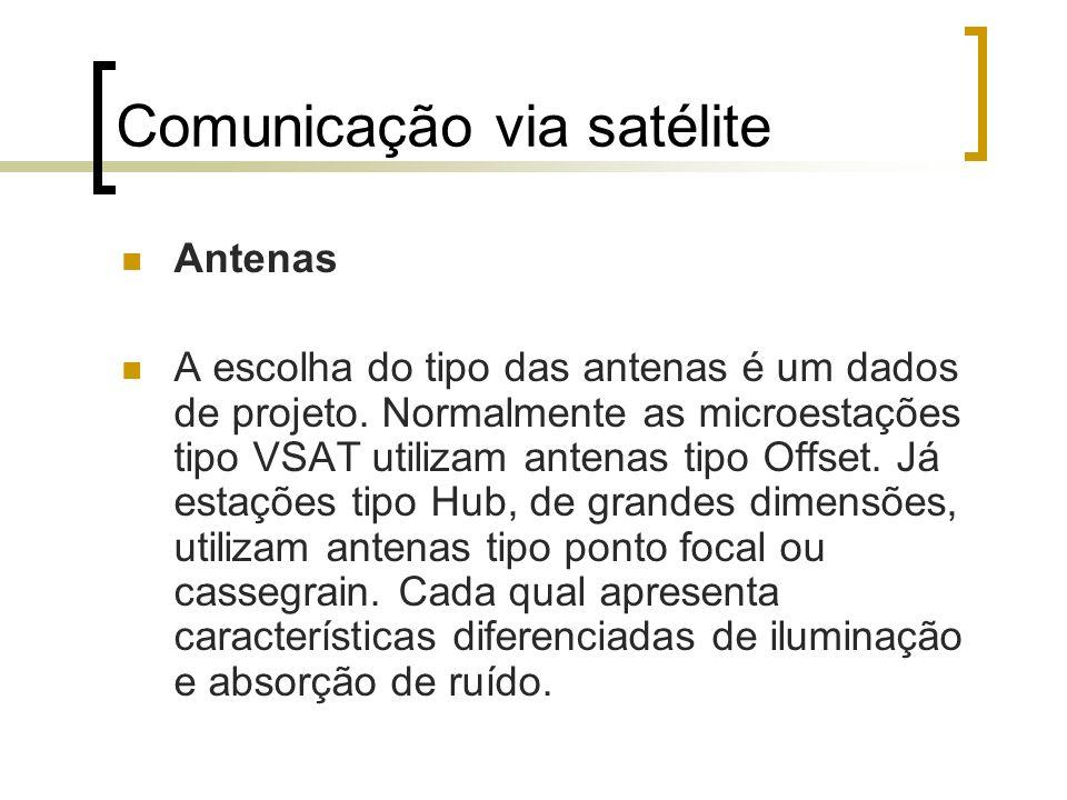 Comunicação via satélite Antenas A escolha do tipo das antenas é um dados de projeto. Normalmente as microestações tipo VSAT utilizam antenas tipo Off
