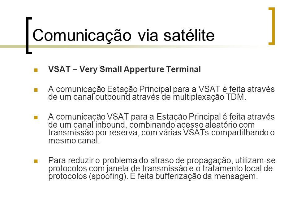 Comunicação via satélite VSAT – Very Small Apperture Terminal A comunicação Estação Principal para a VSAT é feita através de um canal outbound através
