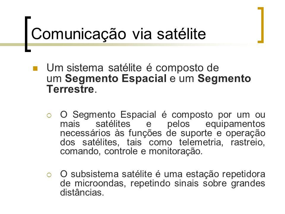 Comunicação via satélite Múltiplo Acesso e Modulação As técnicas de modulação utilizadas na transmissão via satélite são: FDM/FM SCPC/FM SCPC/PSK Múltiplo Acesso