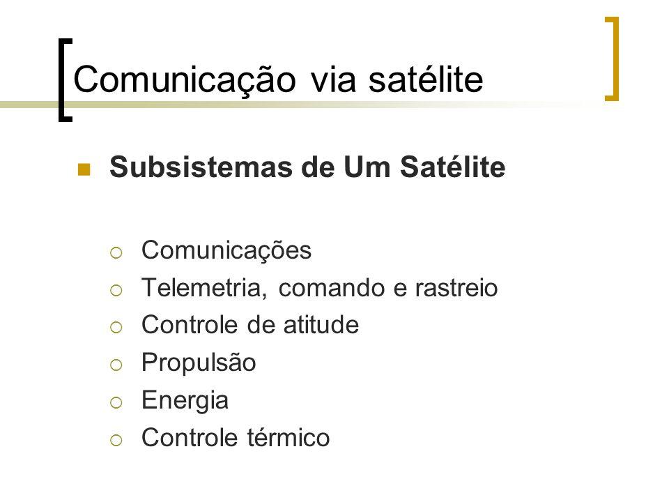 Comunicação via satélite Subsistemas de Um Satélite O subsistema que mais nos interessa é o de comunicações.