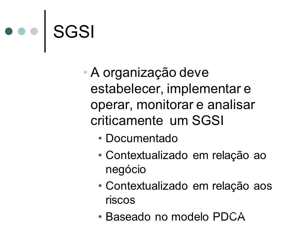 SGSI A organização deve estabelecer, implementar e operar, monitorar e analisar criticamente um SGSI Documentado Contextualizado em relação ao negócio