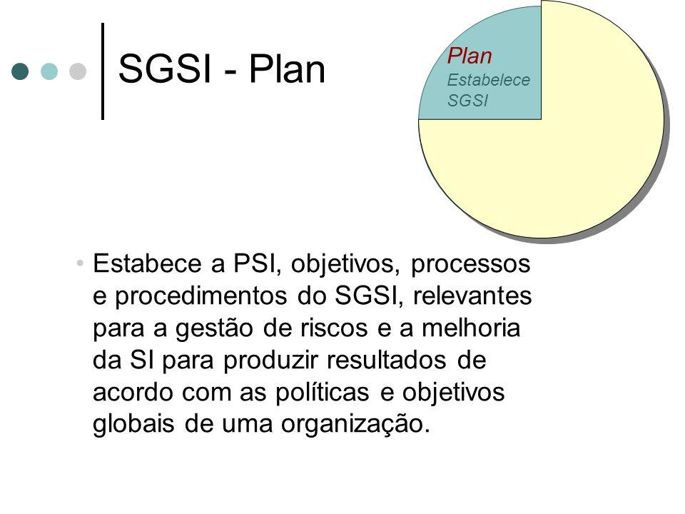 SGSI - Plan Estabece a PSI, objetivos, processos e procedimentos do SGSI, relevantes para a gestão de riscos e a melhoria da SI para produzir resultad