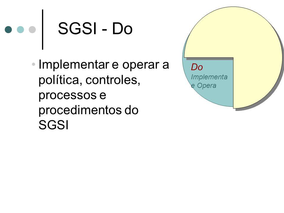 SGSI - Do Implementar e operar a política, controles, processos e procedimentos do SGSI 11/1/2014 Créditos Prof. Msc. Ronei Ferrigolo Auditoria e Segu