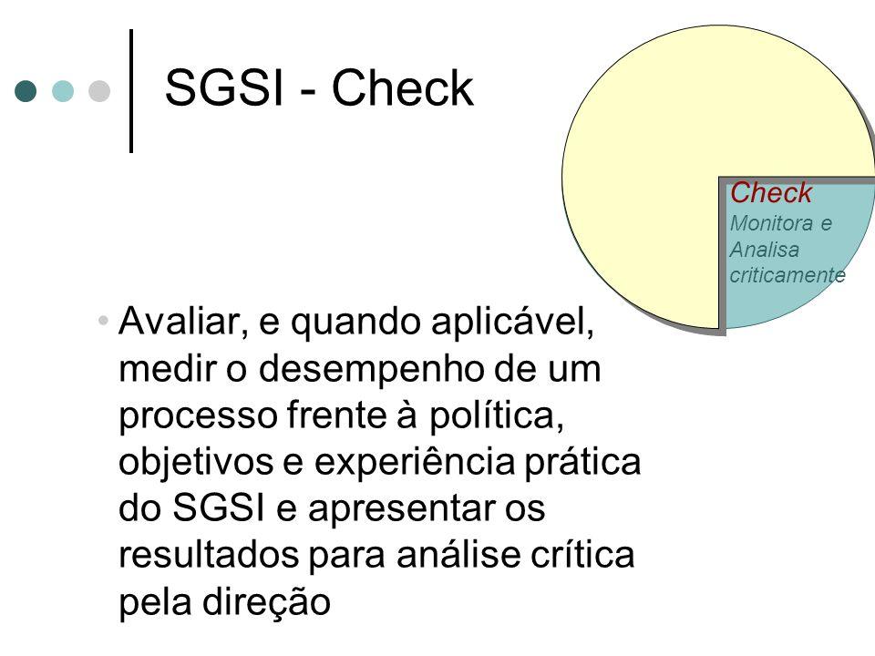 SGSI - Check Avaliar, e quando aplicável, medir o desempenho de um processo frente à política, objetivos e experiência prática do SGSI e apresentar os