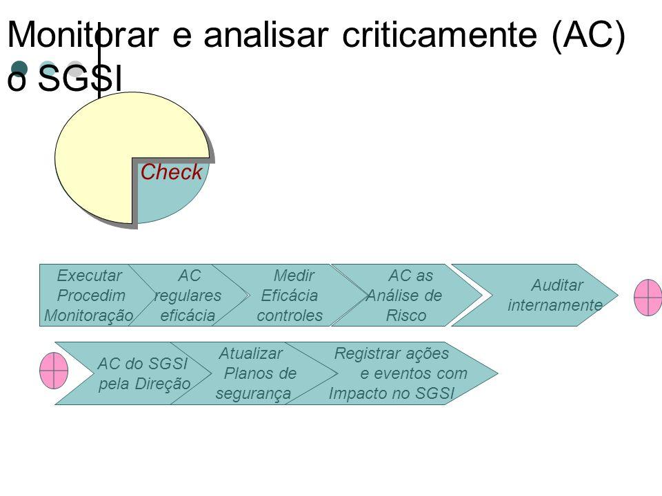 Monitorar e analisar criticamente (AC) o SGSI 11/1/2014 Créditos Prof. Msc. Ronei Ferrigolo Auditoria e Segurança Executar Procedim Monitoração AC reg
