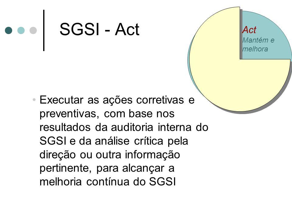 SGSI - Act Executar as ações corretivas e preventivas, com base nos resultados da auditoria interna do SGSI e da análise crítica pela direção ou outra