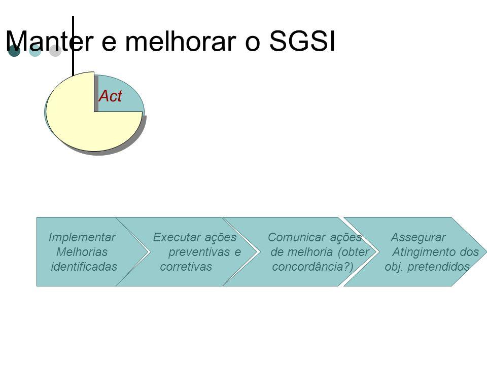 Manter e melhorar o SGSI 11/1/2014 Créditos Prof. Msc. Ronei Ferrigolo Auditoria e Segurança Implementar Melhorias identificadas Executar ações preven