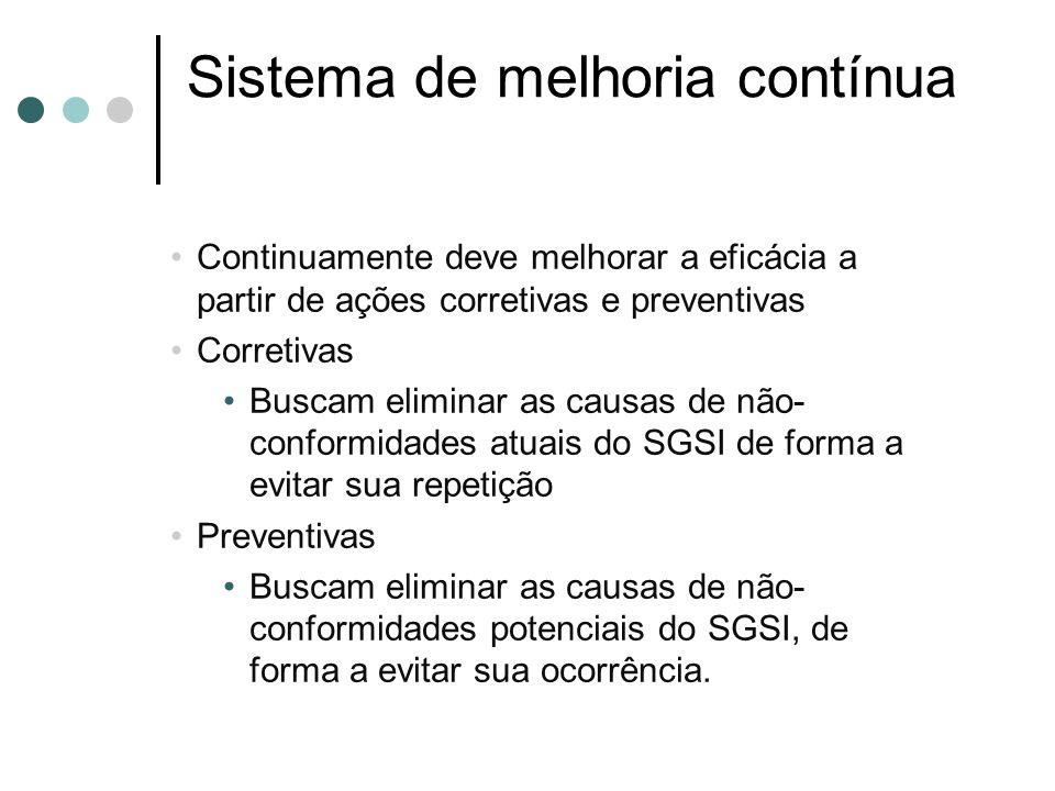 Sistema de melhoria contínua Continuamente deve melhorar a eficácia a partir de ações corretivas e preventivas Corretivas Buscam eliminar as causas de
