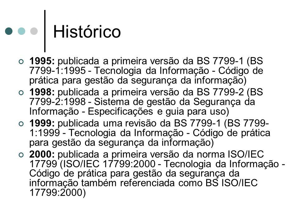 Histórico - 2001: publicada a primeira versão da norma no Brasil, NBR ISO/IEC 17799 (NBR ISO/IEC 17799:2001 - Tecnologia da Informação - Código de prática para gestão da segurança da informação) - 2002: publicada revisão da norma BS 7799 parte 2 (BS7799-2:2002 - Sistema de gestão da Segurança da Informação - Especificações e guia para uso).