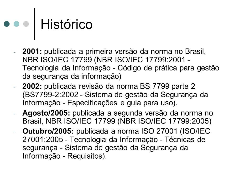 Histórico - 2001: publicada a primeira versão da norma no Brasil, NBR ISO/IEC 17799 (NBR ISO/IEC 17799:2001 - Tecnologia da Informação - Código de prá