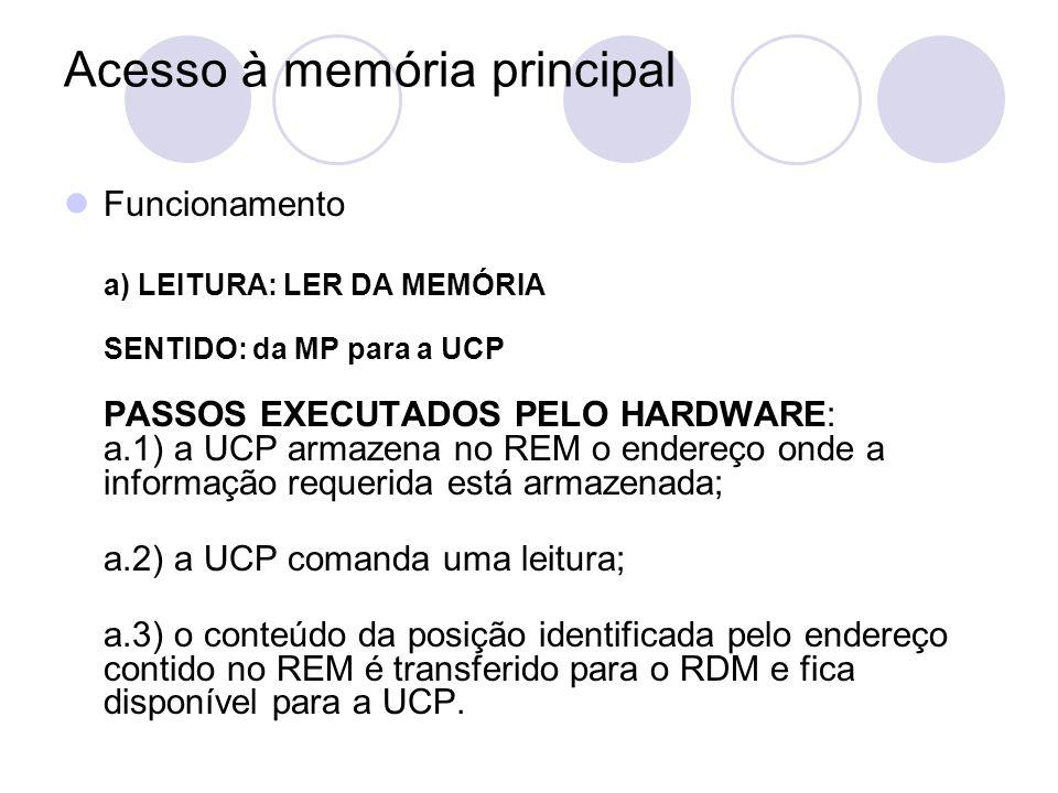 Acesso à memória principal Funcionamento a) LEITURA: LER DA MEMÓRIA SENTIDO: da MP para a UCP PASSOS EXECUTADOS PELO HARDWARE: a.1) a UCP armazena no