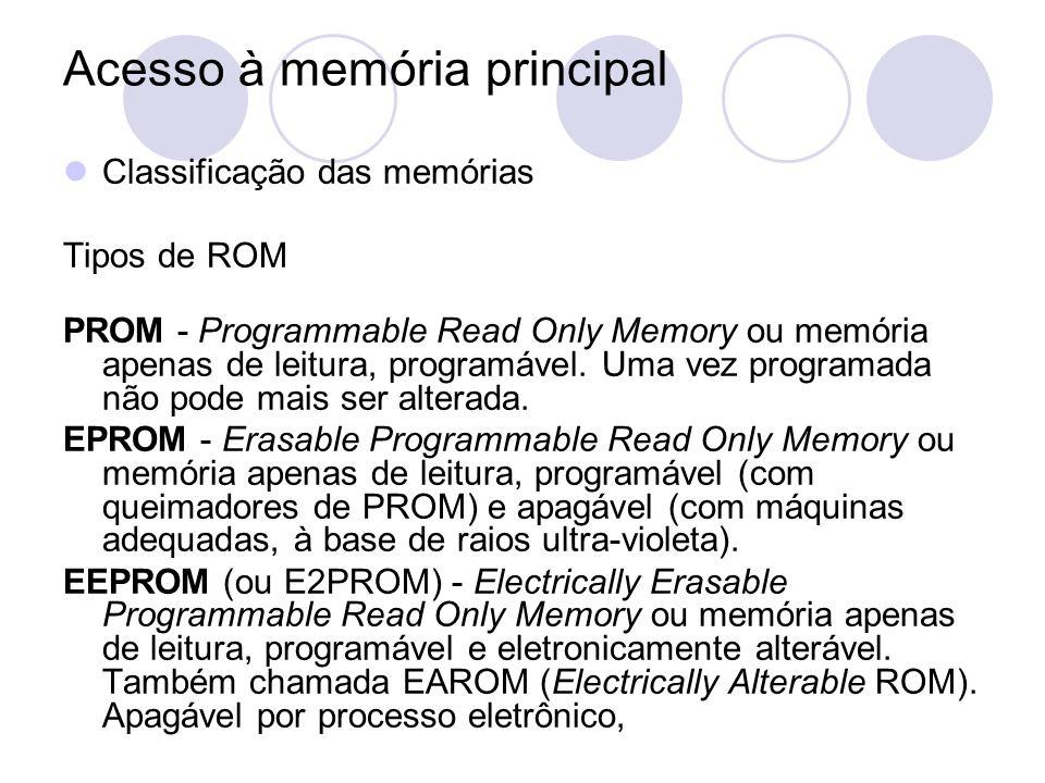 Acesso à memória principal Classificação das memórias Tipos de ROM PROM - Programmable Read Only Memory ou memória apenas de leitura, programável. Uma