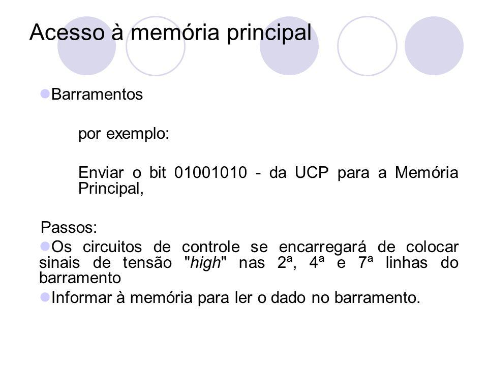 Acesso à memória principal Barramentos por exemplo: Enviar o bit 01001010 - da UCP para a Memória Principal, Passos: Os circuitos de controle se encar