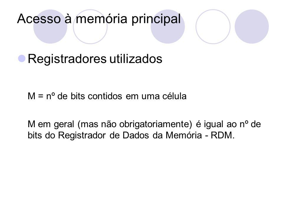 Acesso à memória principal Registradores utilizados M = nº de bits contidos em uma célula M em geral (mas não obrigatoriamente) é igual ao nº de bits