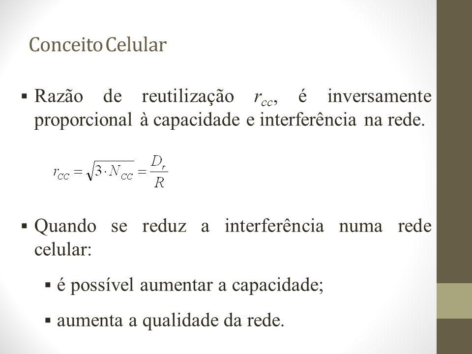 Conceito Celular Razão de reutilização r cc, é inversamente proporcional à capacidade e interferência na rede. Quando se reduz a interferência numa re