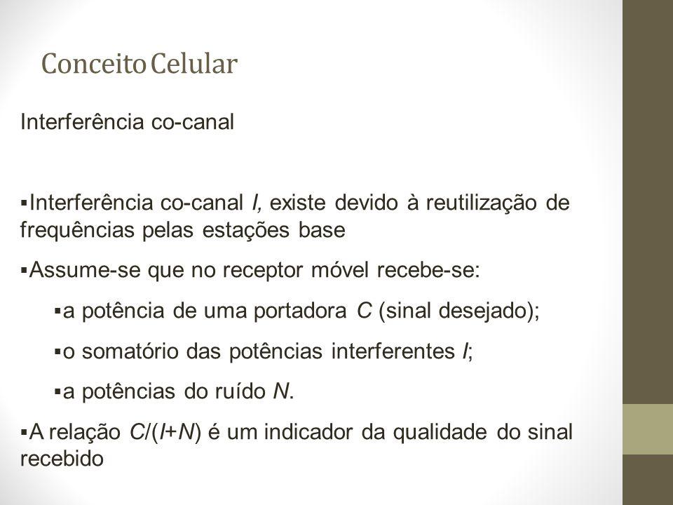 Conceito Celular Interferência co-canal Interferência co-canal I, existe devido à reutilização de frequências pelas estações base Assume-se que no rec
